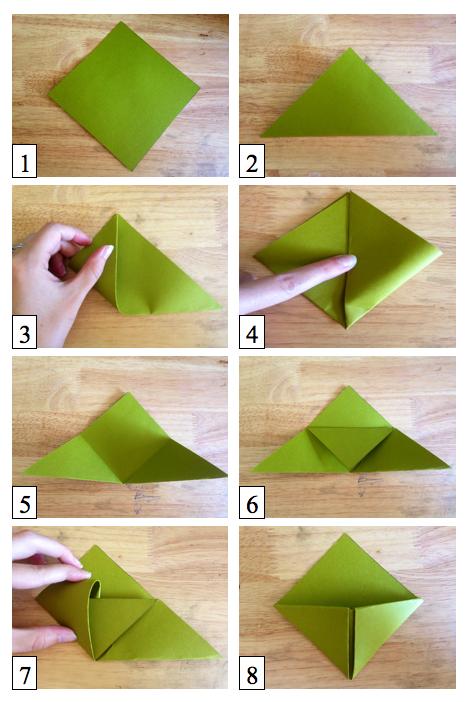 Comment créer des signets d'angle ou des signets d'angle